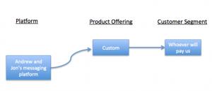 ProductMap1