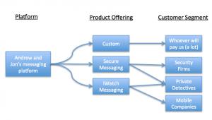 ProductMap4